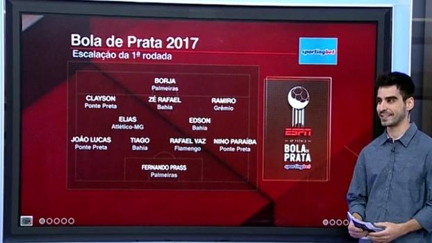 ESPN Bola de Prata Sportingbet: veja a seleção da 1ª rodada e entenda o formato 2017