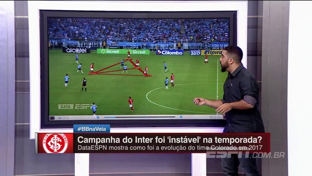 DataESPN: Entenda como o Inter foi instável durante o ano, mudando de treinador para treinador