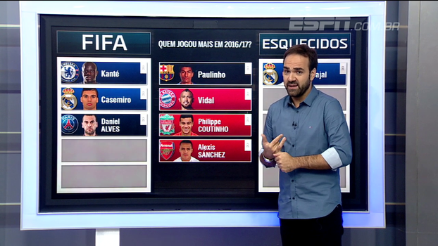 Paulinho x Vidal? Comentaristas no BB Bom Dia acreditam que nenhum dos jogadores mereçam estar a lista da FIFA