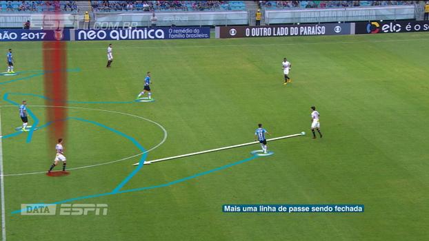 DataESPN mostra como capacidade sem a bola do Grêmio fechou linhas de passe do São Paulo