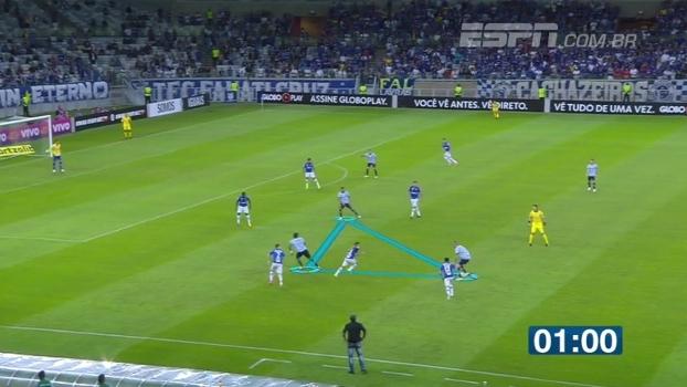 Qualidade na saída de bola e quebra de linhas; Hofman analisa partida do Grêmio