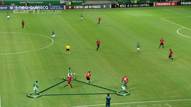 Rafael Oliveira mostra duelo de '3 contra 3' no lado direito do Palmeiras diante do Sport