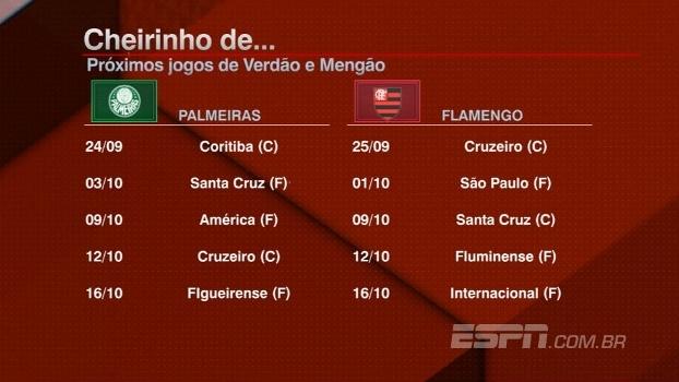 5cfe76d420 O caminho do título! Bate Bola analisa próximos jogos de Palmeiras e ...
