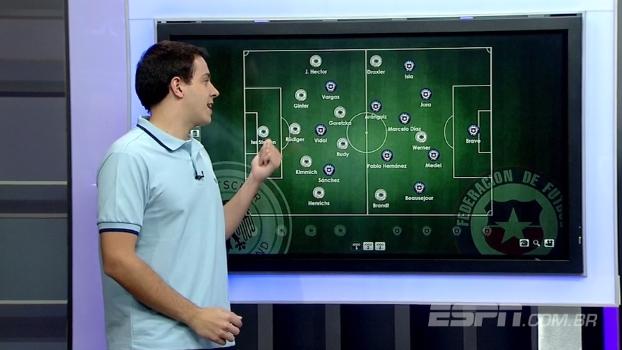 Rafael Oliveira projeta Alemanha x Chile taticamente no Futebol no Mundo