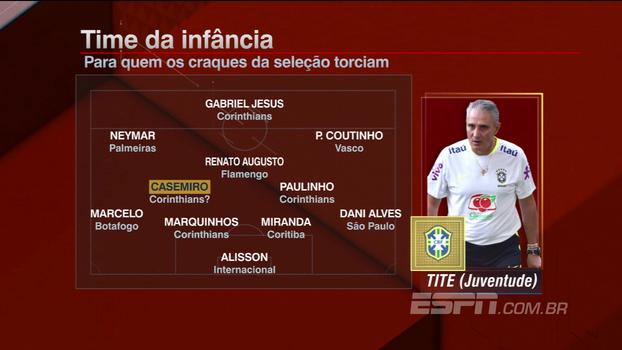 Gabriel Jesus torcedor do Corinthians e mais  Nicola revela time de  infância de jogadores da e911118cfcc3c