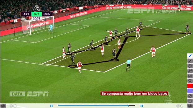 United com atacantes agressivos e City bom em furar fortalezas; Renato e DataESPN analisam clássico de Manchester