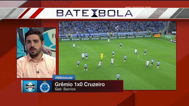 Nicola discorda de comentaristas do BB Debate e acha que Fábio falhou no gol do Grêmio
