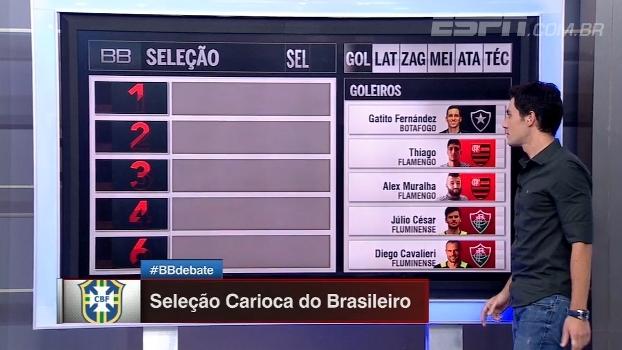 Ceifador, Réver, Douglas... Após 8 rodadas, qual a seleção carioca do Brasileiro? Veja e opine