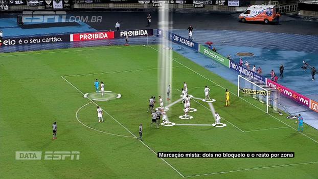 Calçade e DataESPN destrincham defesa do Corinthians em bolas paradas e 'bloqueio' que não funciona