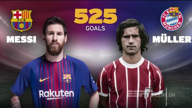 Após marca histórica, Barcelona divulga vídeo com comparação entre Lionel Messi e Gerd Muller