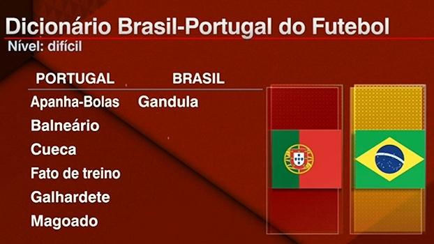 Com a chegada de Paulo Bento ao Cruzeiro, aprenda termos de futebol em 'português de Portugal'
