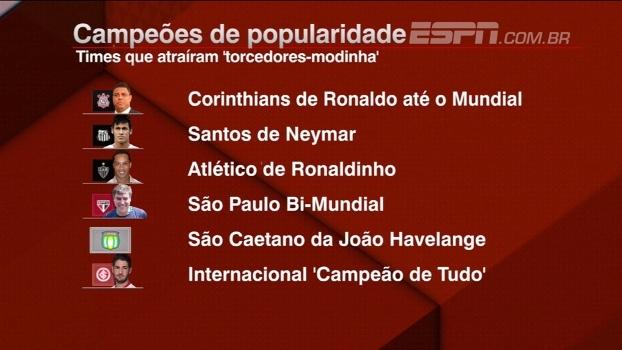 São Paulo bi-mundial, Corinthians de Ronaldo ou Santos de Neymar, qual o time que atraiu torcedores?