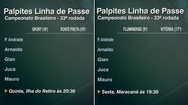Brasileiro: veja palpites para Sport x Ponte e Flu x Vitória