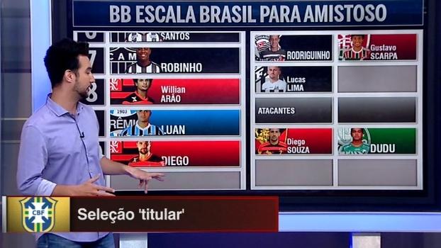 Bertozzi, Nicola e Maurício Barros escalam seleção ideal para amistoso entre Brasil e Colômbia