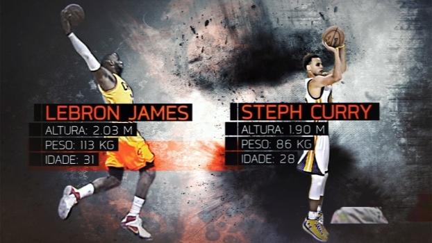 LeBron x Curry: quem leva a melhor na análise do Sport Science?