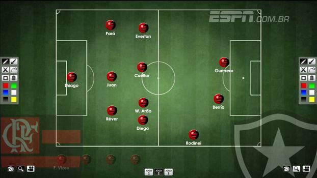 Zé Elias mostra importância de Diego na partida da Copa do Brasil e escala Flamengo