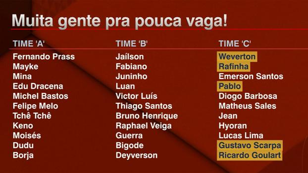 Muita gente para pouca vaga: veja os times que o Palmeiras pode ter à disposição