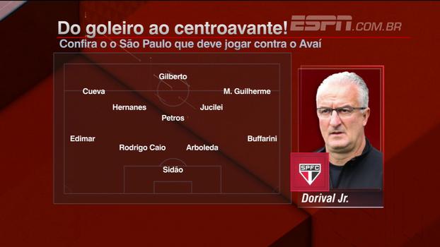 Celso Unzelte não concorda com Dorival na mudança de goleiro titular no São Paulo: 'Troca estranha'