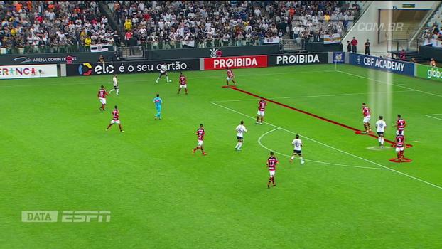 DataESPN: Calçade mostra as diferenças entre Jô e Kazim como referências no ataque do Corinthians