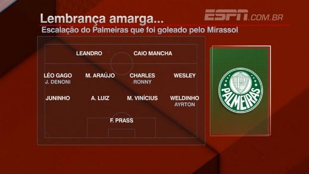 Relembre a equipe do Palmeiras que foi goleada pelo Mirassol há quatro anos atrás