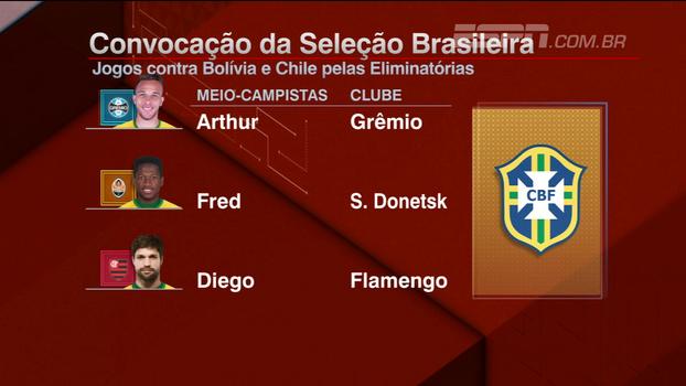 Bertozzi vê Tite indeciso nos reservas para o meio e analisa Diego: 'Pelo que está jogando, não merecia'