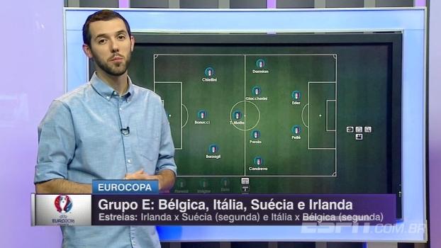 224d6d9753 Como vem a campo a Itália na Eurocopa  Gustavo Hoffman analisa