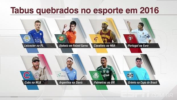 Leicester, Djokovic, Palmeiras e mais: veja quais foram os tabus quebrados em 2016