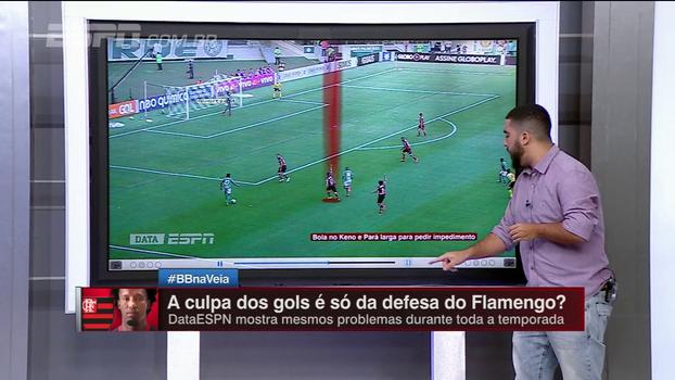 Renato Rodrigues e o DataESPN mostram os problemas defensivos de todo o time do Flamengo