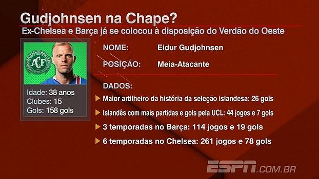 Veja números de Eidur Gudjohnsen, ex-Barça que se ofereceu para jogar na Chape