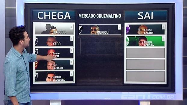 Riascos, Luis Fabiano, Bruno Silva... Veja quem chega, sai e é especulado no Vasco