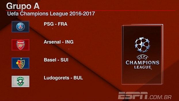 Gian Oddi analisa grupos da Champions League e escolhe favoritos