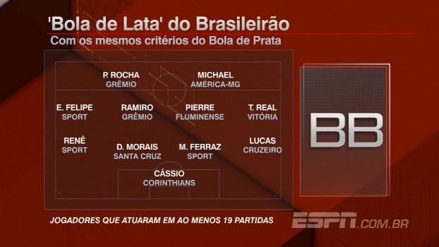 Confira a seleção do 'Bola de Lata', os piores do Campeonato Brasileiro