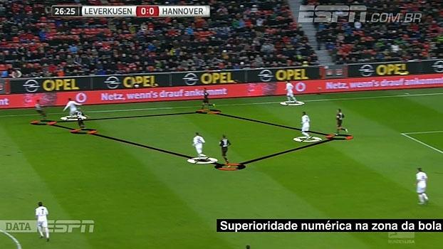 Intensidade do Leverkusen contra dinâmica do Bayern: DataESPN analisa confronto alemão