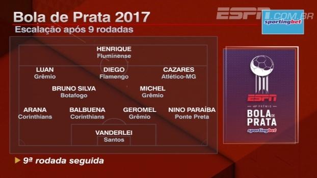 Prêmio ESPN Bola de Prata Sportingbet: veja a escalação após a 9ª rodada