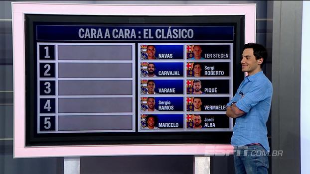 'Cara a Cara': Bate Bola Debate faz seleção com jogadores entre Real Madrid e Barcelona