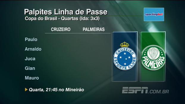 Veja os palpites do 'Linha de Passe' para os jogos de volta da Copa do Brasil