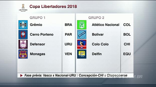 Conheça os grupos da Copa Libertadores 2018