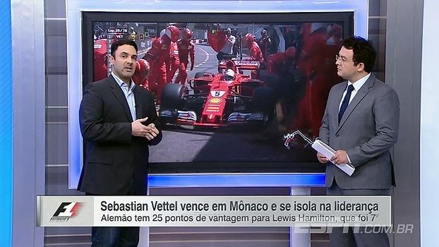 Victor Martins fala sobre polêmica com Ferrari no Grande Prêmio de Mônaco