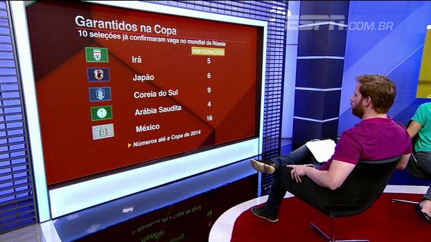 8e75e8bff Veja quais são as seleções já classificadas para a Copa do Mundo da Rússia