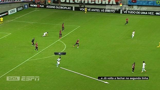 Noção tática e companheirismo: DataESPN mostra o que faz do Corinthians um time diferente