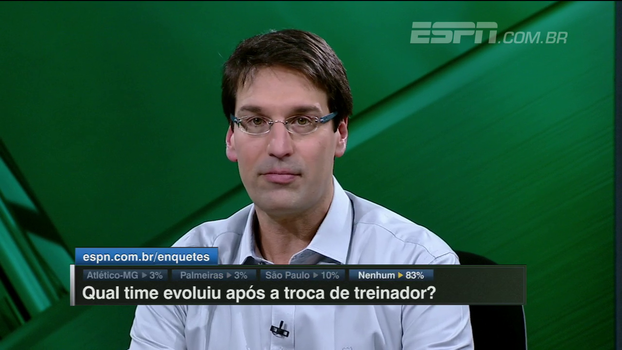 Arnaldo Ribeiro: 'O jogo de domingo é mais importante para o Cuca que para o Dorival'