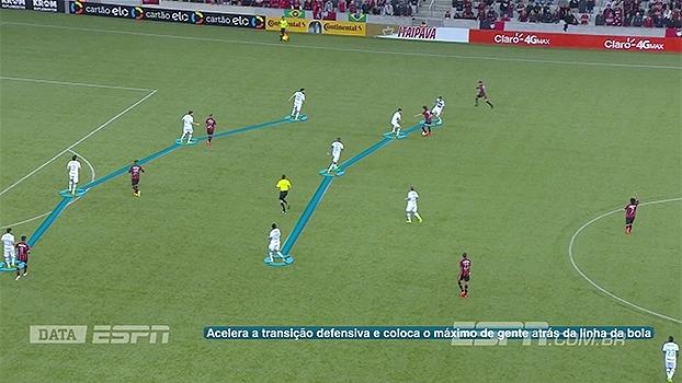 Transição defensiva rápida e pressão na saída de bola do adversário: Nicola analisa Grêmio