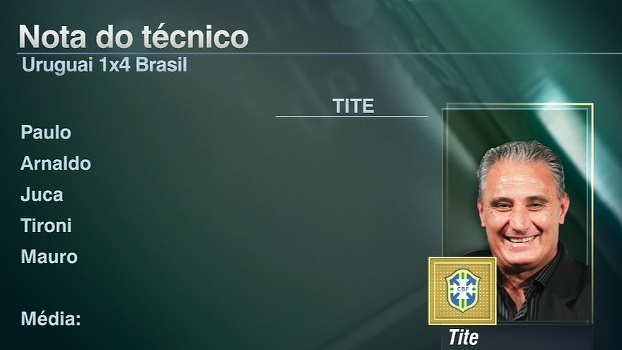 No 'Linha de Passe', Tite recebe nota 8,1 após vitória da seleção brasileira