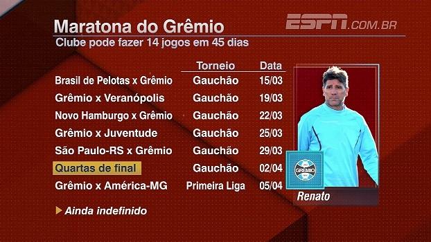 Maratona no Sul; Grêmio fará 7 jogos em 20 dias