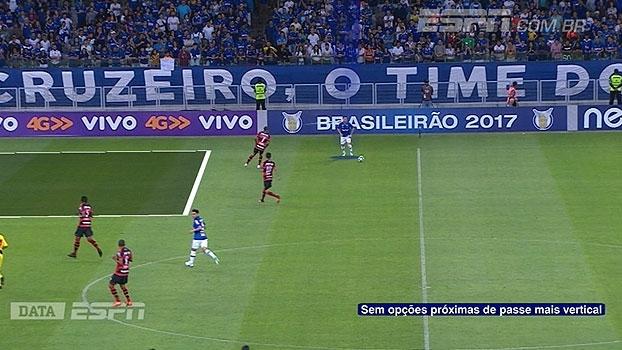 Muita posse, mas sem criação: Calçade e DataESPN apontam dificuldades do Cruzeiro no Brasileiro
