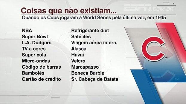 NBA, Havaí, muito mais: veja coisas que não existiam da última vez que os Cubs jogaram a World Serie