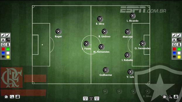 Hofman escala possível Botafogo para duelo na Copa do Brasil