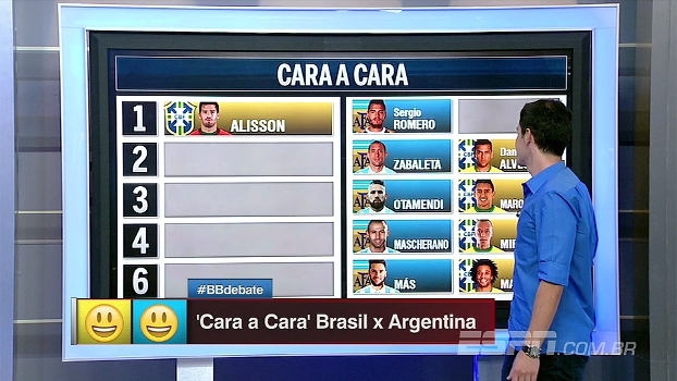 Bate Bola Debate escala time ideal com jogadores das seleções de Brasil e Argentina