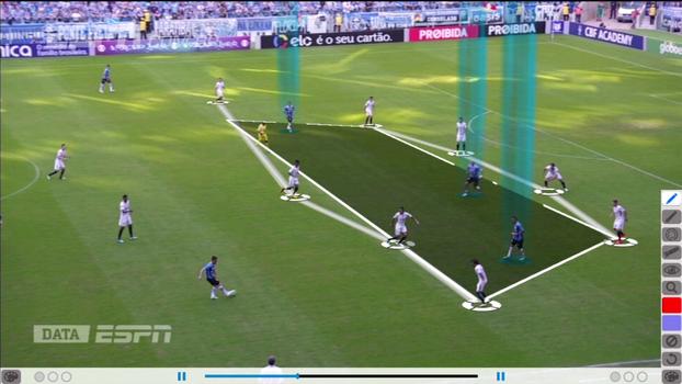 Com destaque para Romero e posicionamento defensivo, DataESPN destrincha o Corinthians campeão Brasileiro
