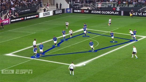 Bloco baixo e jogo pela direita: com DataESPN, Calçade analisa Corinthians x Cruzeiro